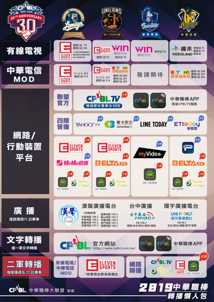 2019 CPBL 中華職棒 | 線上直播、電視轉播、主題日、賽程表