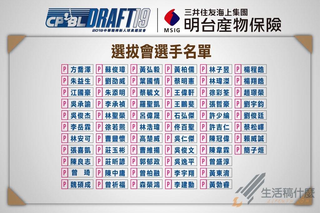 中華職棒季中選秀