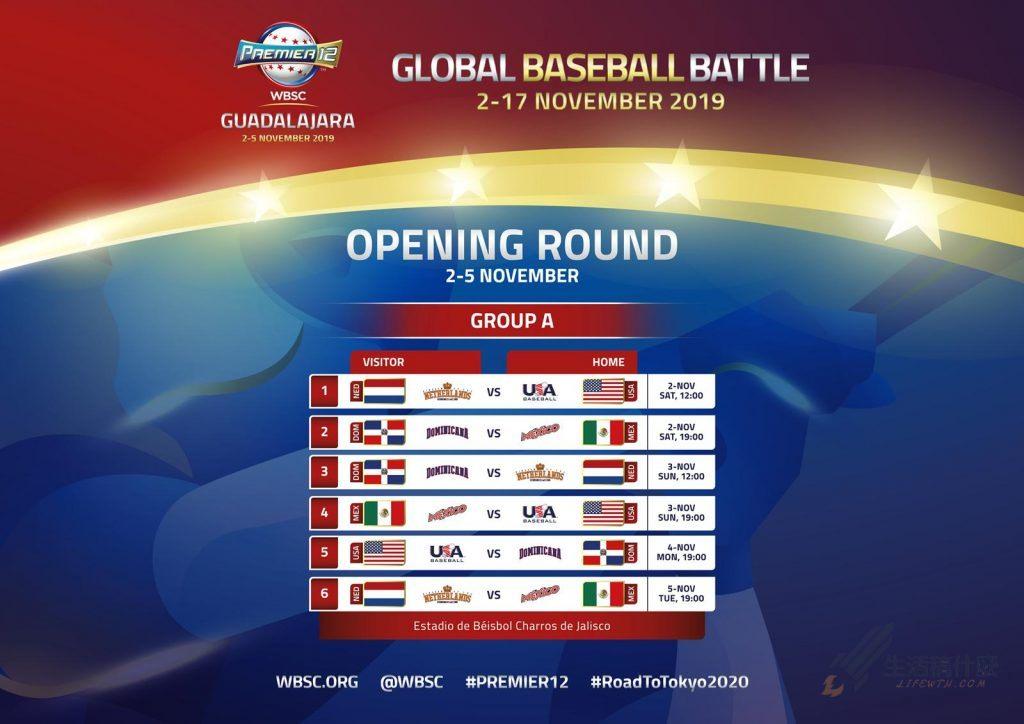 中華隊 》拼東京奧運門票,世界棒球12強最新賽事資訊