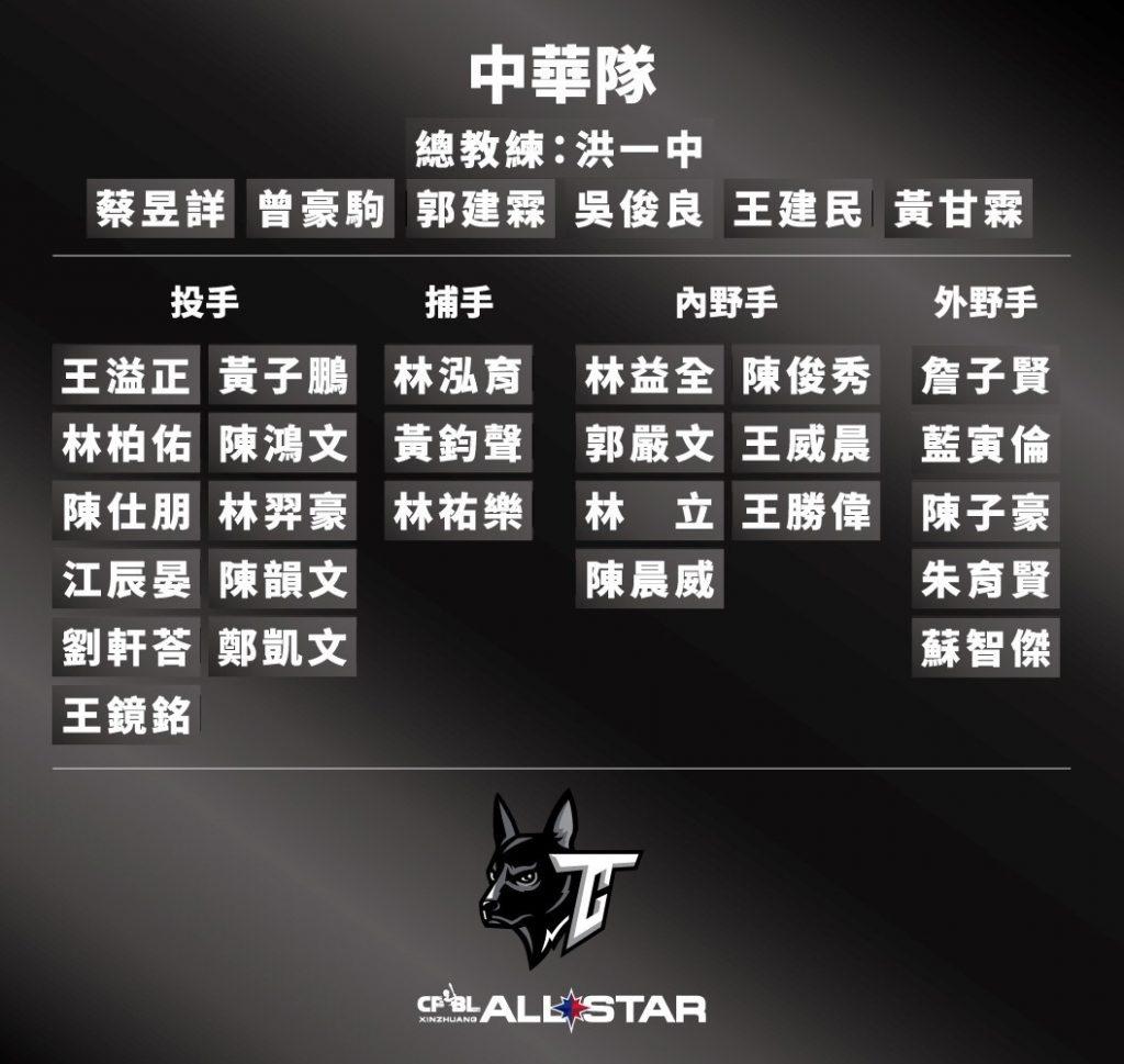 2019中華隊