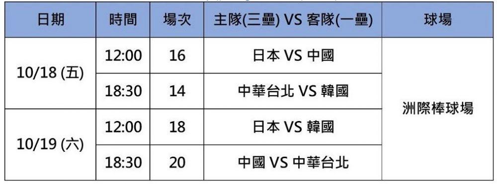 LIVE 亞錦賽棒球轉播、網路轉播直播、賽程表、門票售票資訊