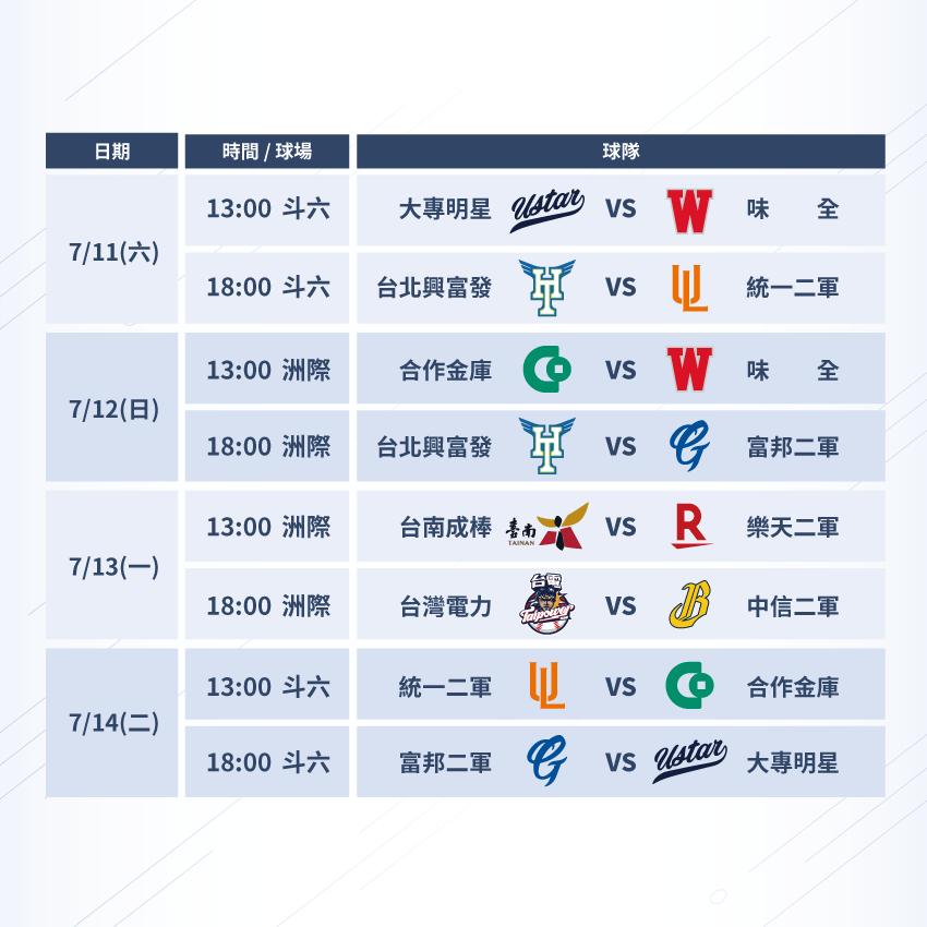 中華職棒二軍交流盃(直播轉播、賽程、戰績)
