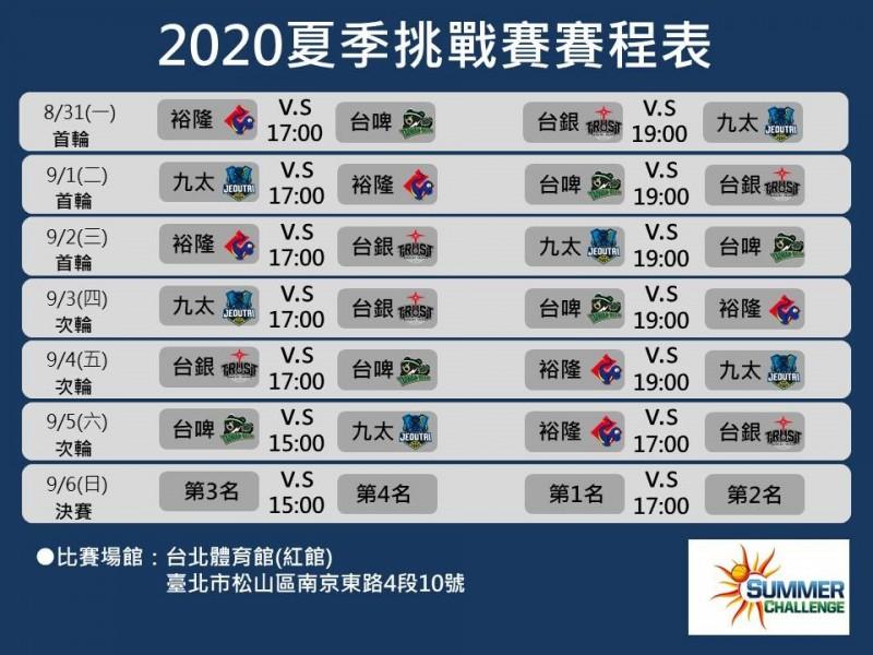 2020 台灣夏季籃球挑戰賽-直播、轉播、賽程