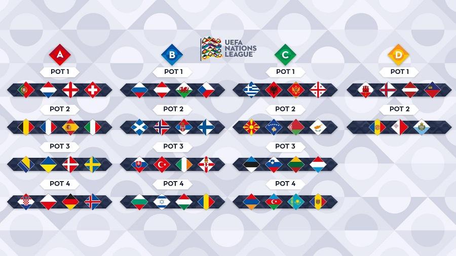 2020 歐洲國家聯賽-直播、轉播、線上看