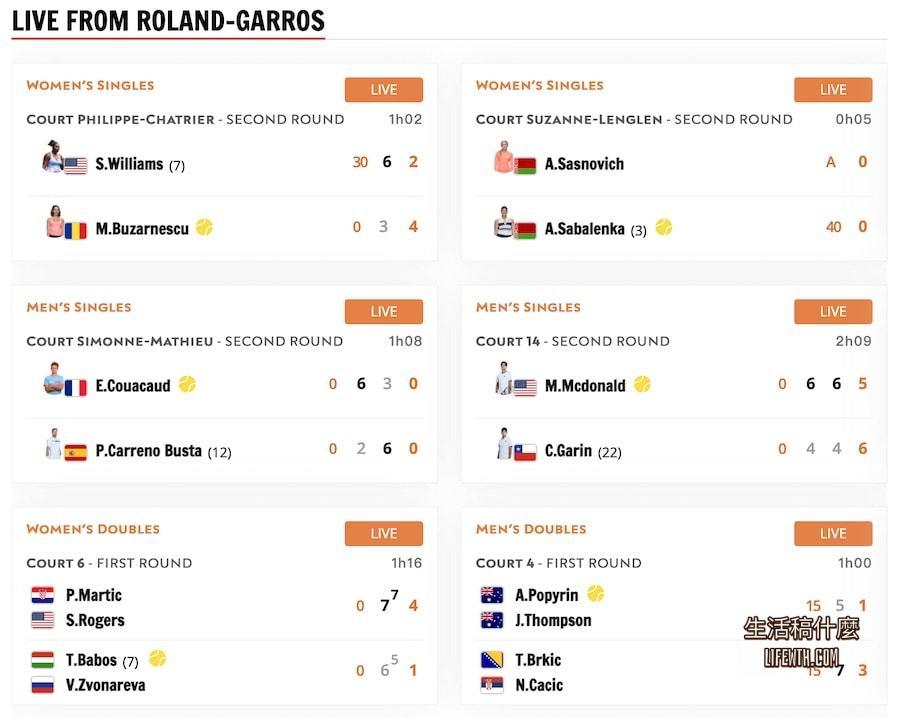 法網賽程-2021 法國網球公開賽/賽程表、決賽日期時間